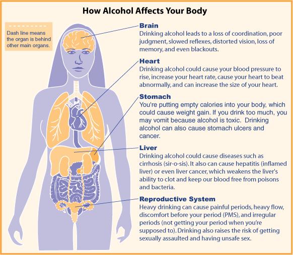 Alcohol_diagram.png