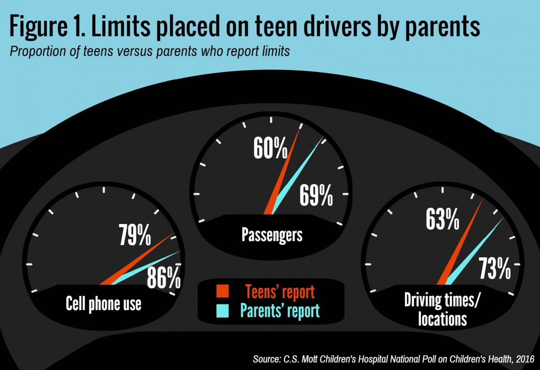 teen-driver-limits.jpg